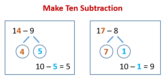 make-ten-subtraction.png