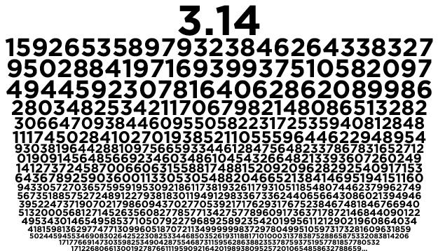 Когда число π обрело имя и как это случилось.
